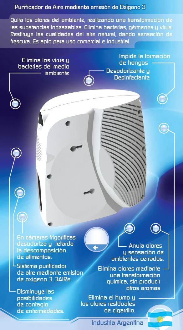 Circuito Ionizador De Agua : Circuito ionizador de aire ionizadores
